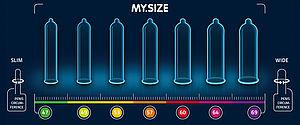 Der er verdener mellem MY.SIZE kondomer og dem fra apoteket